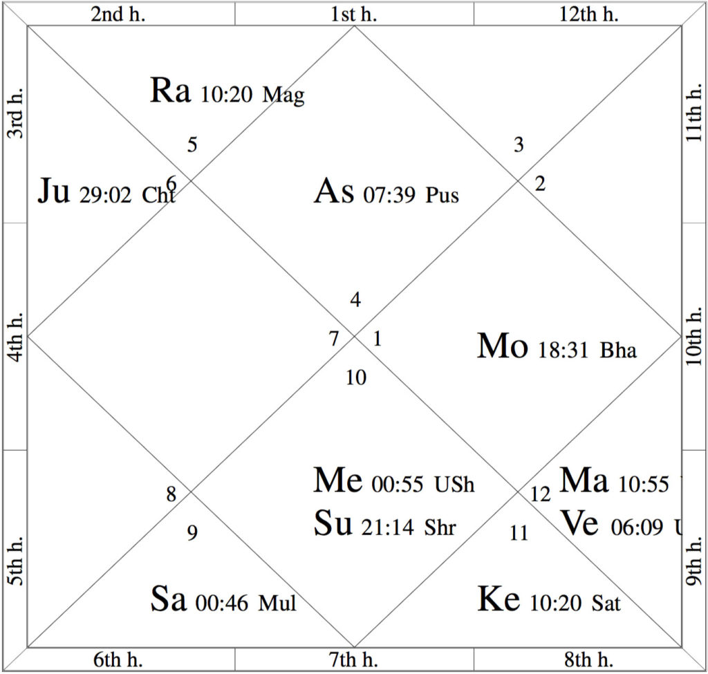 Vedic astrology reading the crystal earth project the moon sits in the 10th house the most prominent house in the chart the 10th has to do with the world at large with power and authority the sky nvjuhfo Choice Image